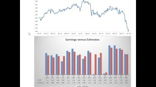 Citigroup: Big Bank With Big Value