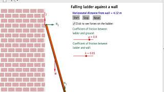 an analysis of the falling ladder problem I have a degree in english, and i found my way to the corporate accounting ladder by - quite literally - falling off of one i became an english major with dreams of becoming the next charles bukowski (not realizing that i was still twenty years, a drinking problem, and a world away from becoming the late great cb.