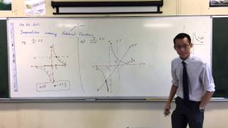 Solving Inequalities w/ Rational & Linear Functions (1 of 3: Graphical Approach)