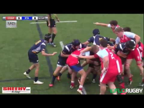 FloRugby Game Of The Week: Charlotte Catholic vs St Thomas Aquinas Tier II Championship Finals