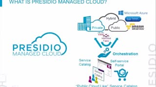 Presidio Managed Cloud Short Demo