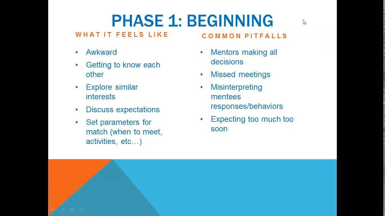 goals for a mentoring relationship stages