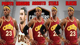 Who Lead NBA Teams In 5 Major Stat Categories? | KOT4Q