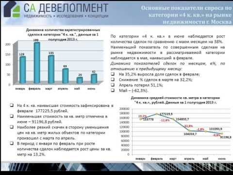 Портал Real Estate предоставляет информацию по всем видам