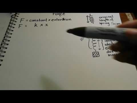 9 Transpostion of Force = constant x extension