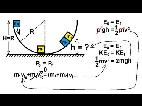 Physics - Mechanics: Conservation of Momentum and Conservati