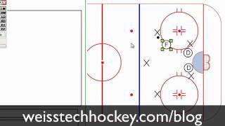 Hockey Penalty Kill: 5 on 3 Rotating Triangle