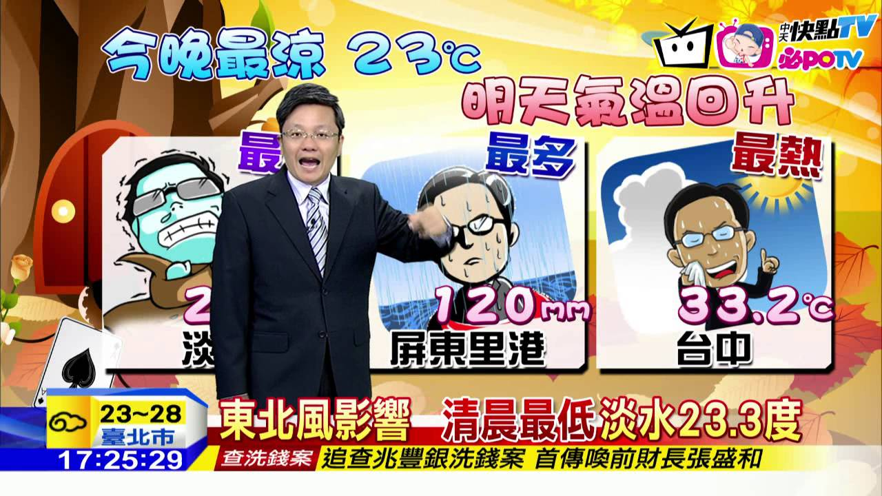 20160829中天新聞 【天氣】東北風影響 清晨最低淡水23.3度 - YouTube