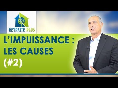 la dysfonction �rectile impuissance impuissance ou dysfonction érectile : les causes - conseils retraite plus