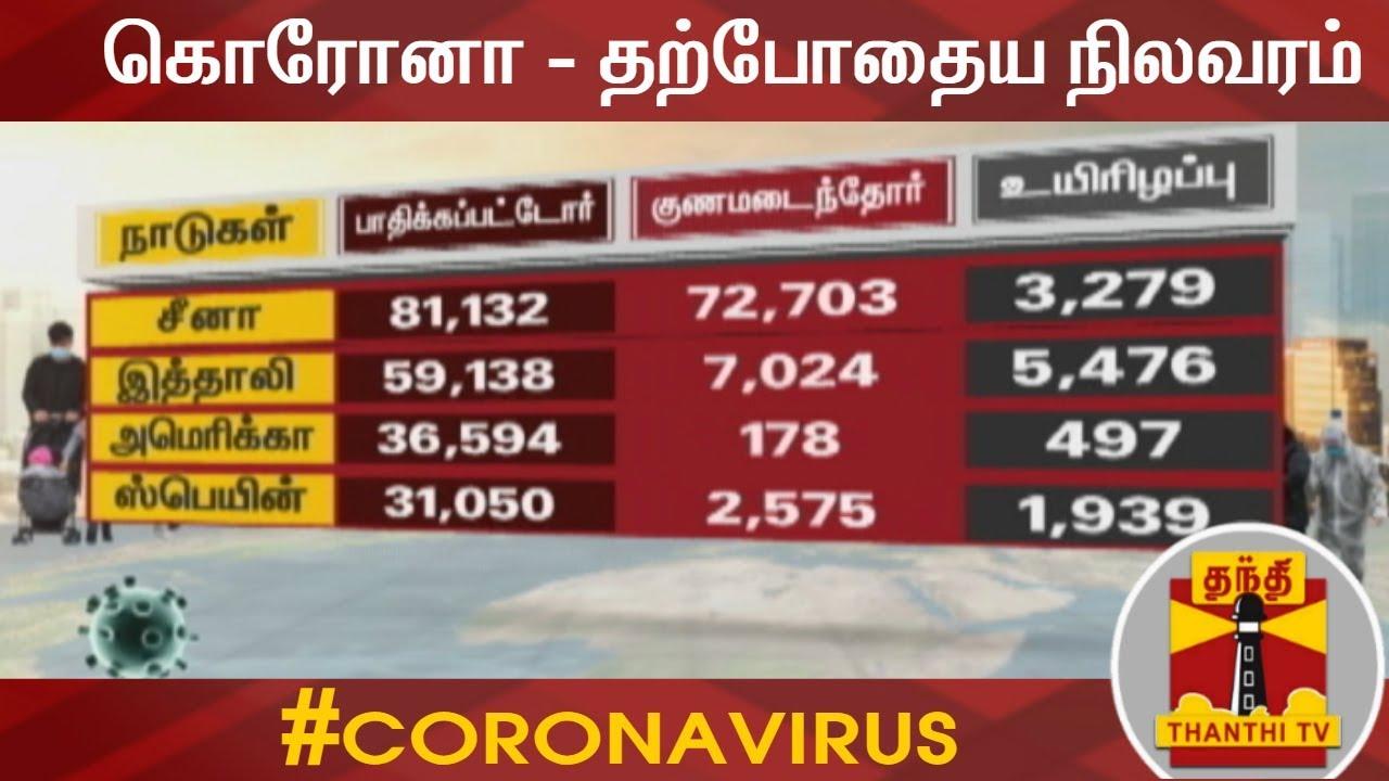 கொரோனா - தற்போதைய நிலவரம் | COVID19 | Corona Virus | Italy | China | India