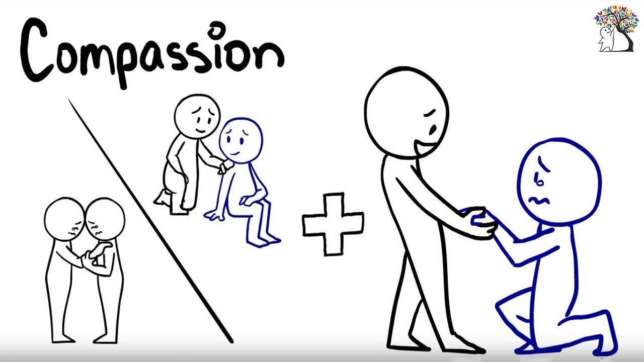 Empathy In Action How Teachers Prepare >> Empathy Vs Sympathy Which One Are You Youtube