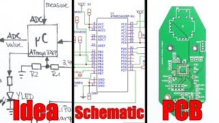 From Idea to Schematic to PCB - How to do it easily!