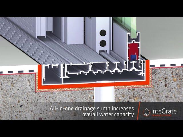 EZI ALUMINIUM -Integrate flush sill