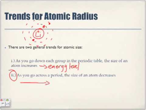 Periodic table trends atomic radius youtube urtaz Image collections