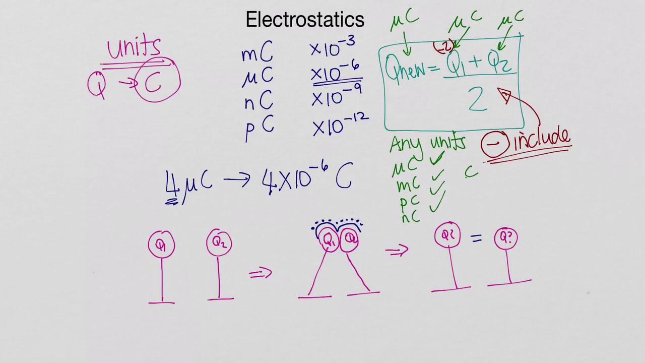 Get PDF Grade 11 Physics