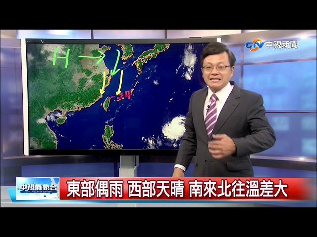 東北季風影響 海邊陣風強 騎車注意│中視新聞 20191015