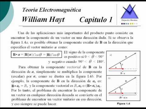 solucionario teoria electromagnetica hayt 5 edicion