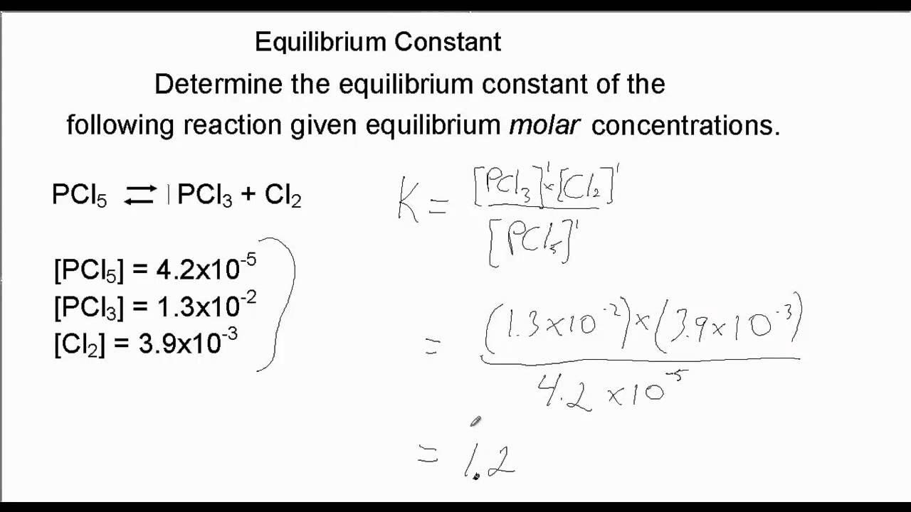Chemical Equilibrium 3 - Calculating Equilibrium Constants