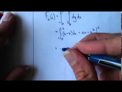 Method of Distribution Functions 2