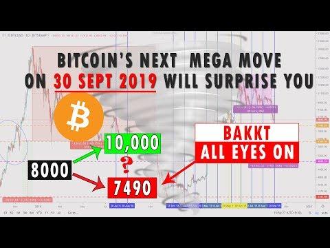 BITCOIN'S Next Mega Move on 30th Sept will surprise you. BAKKT All eyes on 7490. BTC price Analysis