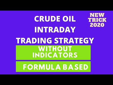 Crude Oil Intraday Trading Strategy Without Indicator – Formula Based