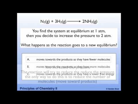 Le Chatelier and Concentrations (pressures)