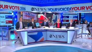 ABC News Election Night 2016 Coverage - 10pm Hour (Hillary R. Clinton vs. Donald J. Trump)