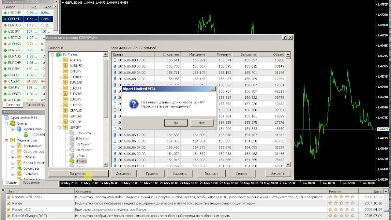 Архив котировок mt5 сделки трейдеров онлайн бинарные опционы