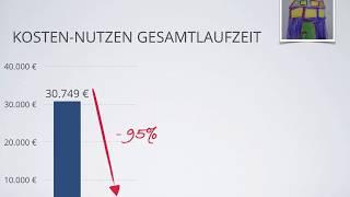 Photovoltaik Stromspeicher - Kosten und Nutzen