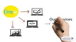 Scarborough Web Design and Development Company