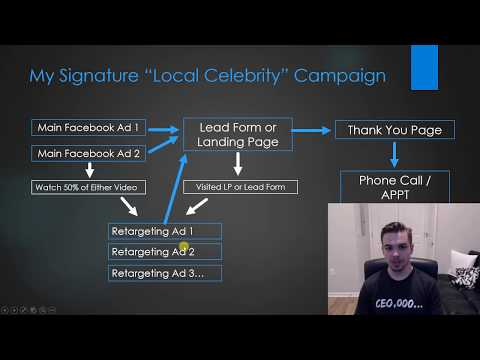 """Advanced Facebook Ads Strategy 2019 