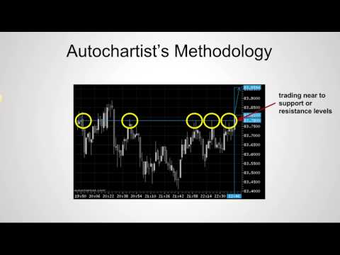 Autochartist's Binary Options | Video 1 An Intro
