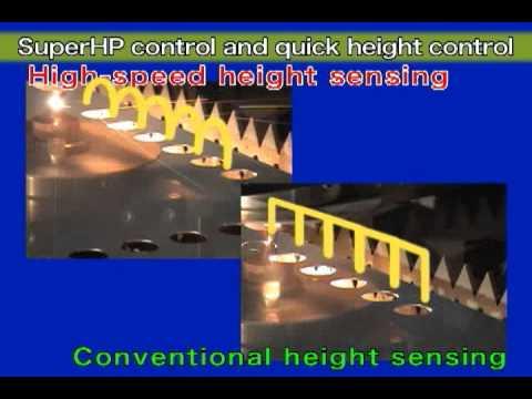 Mitsubishi Laser HVII Height Control