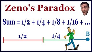 Can you solve Zeno's paradox? - Brain Teaser