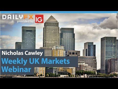 UK Markets Rattled by US-China Trade War Escalation