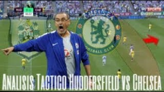 Huddersfield vs CHelsea  Analisis Tactico