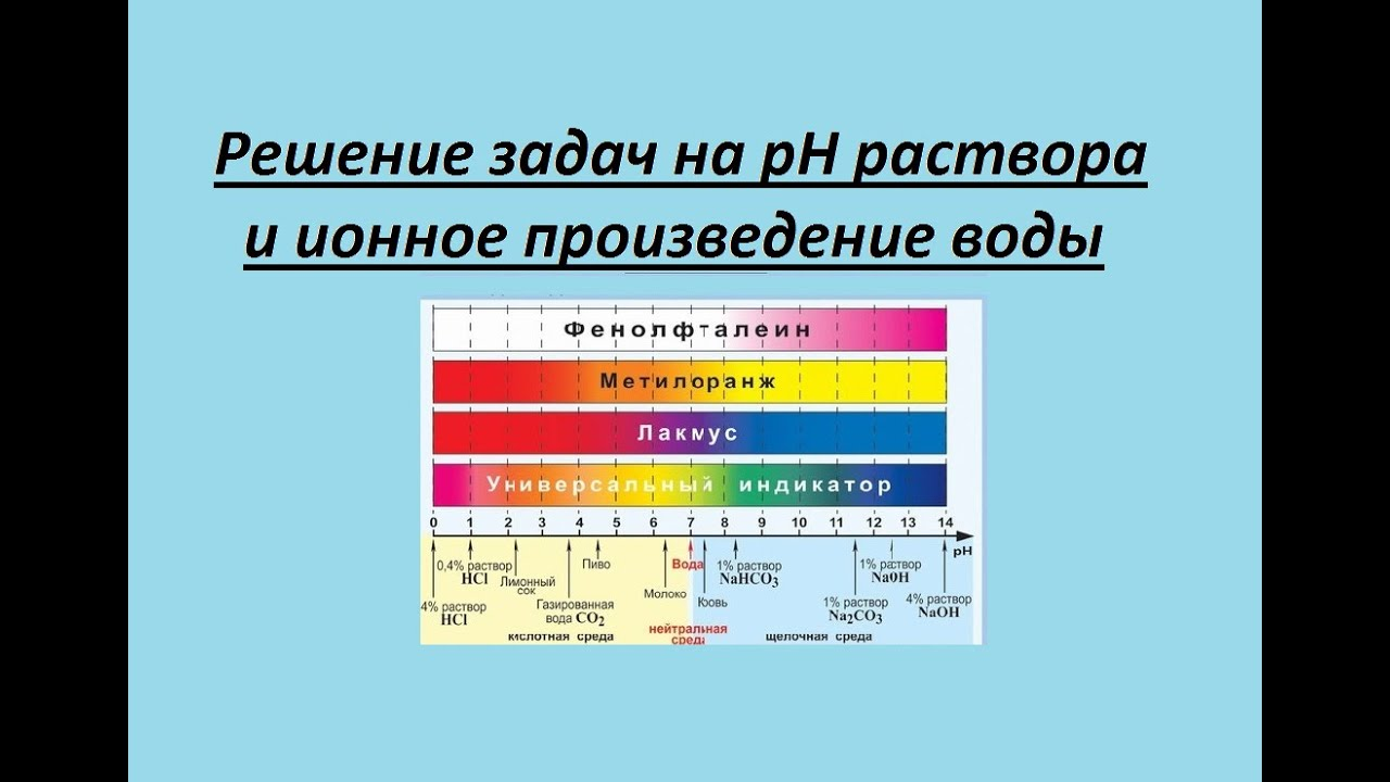 Решение задач ph решение задач по теме энергия топлива
