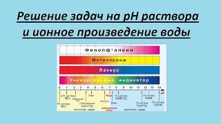 Решение задач на pH и ионное произведение воды. Часть 2.