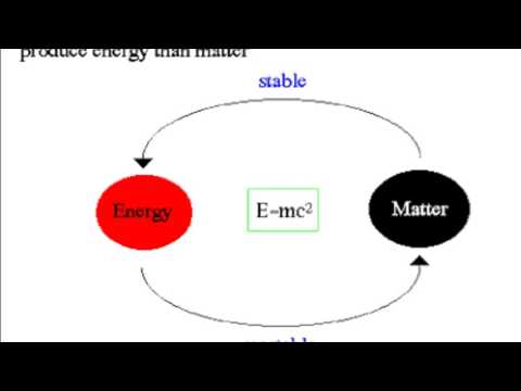 Mass-Energy equivalence relations explanation with examples. Part-1
