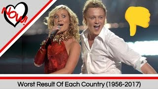 Each Country's Worst Result (1956-2017) | Eurovision