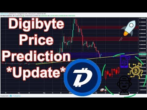 Digibyte (DGB/USD): Technical Analysis Update!