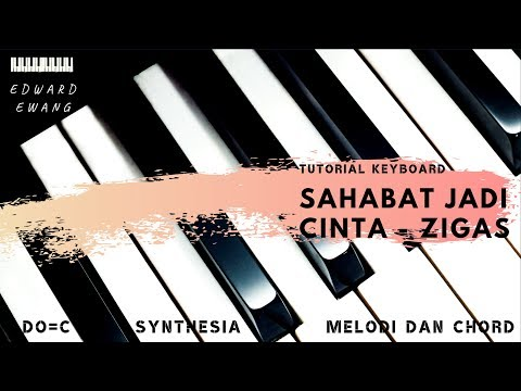 Tutorial Piano Sahabat Jadi Cinta (Zigas) Cover Mike Mohede