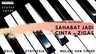 Tutorial Keyboard SAHABAT JADI CINTA Versi MIKE MOHEDE (Melodi dan Akor Do=C)