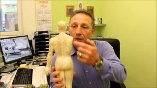 Что такое акuпрессура? Помогает ли она? CERAGEM Therapie gegen Rückenschmerzen & mehr