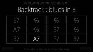 Blues in E (90bpm) : Backing track