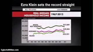 Ezra Klein refutes Rep Mo Brooks (R-AL) claim of a Democratic War on White People