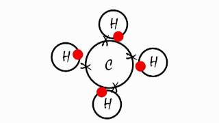 Chemical Bonding looking at the covalent bonding in Methane (CH4)