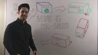 What Is Pre-Sales Distribution & How It Works | LaceUp DSD Software