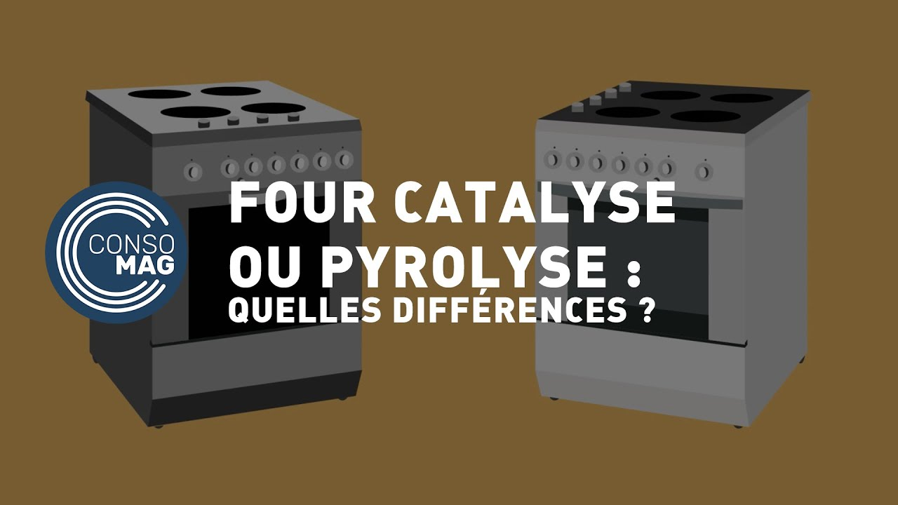 Download Fours catalyse et pyrolyse : quelles différences ? #CONSOMAG