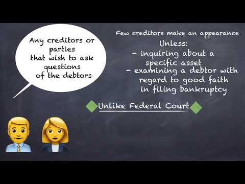 Overview of the Section 341 Meeting of Creditors - Bankr. N.D.W. Va.
